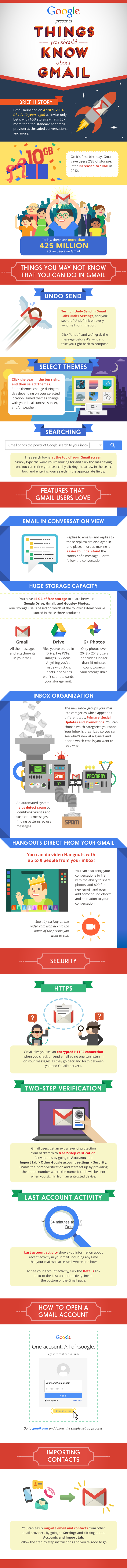 info - Why Does Gmail Remain to Be the Best Email Sign-up for Blogging?